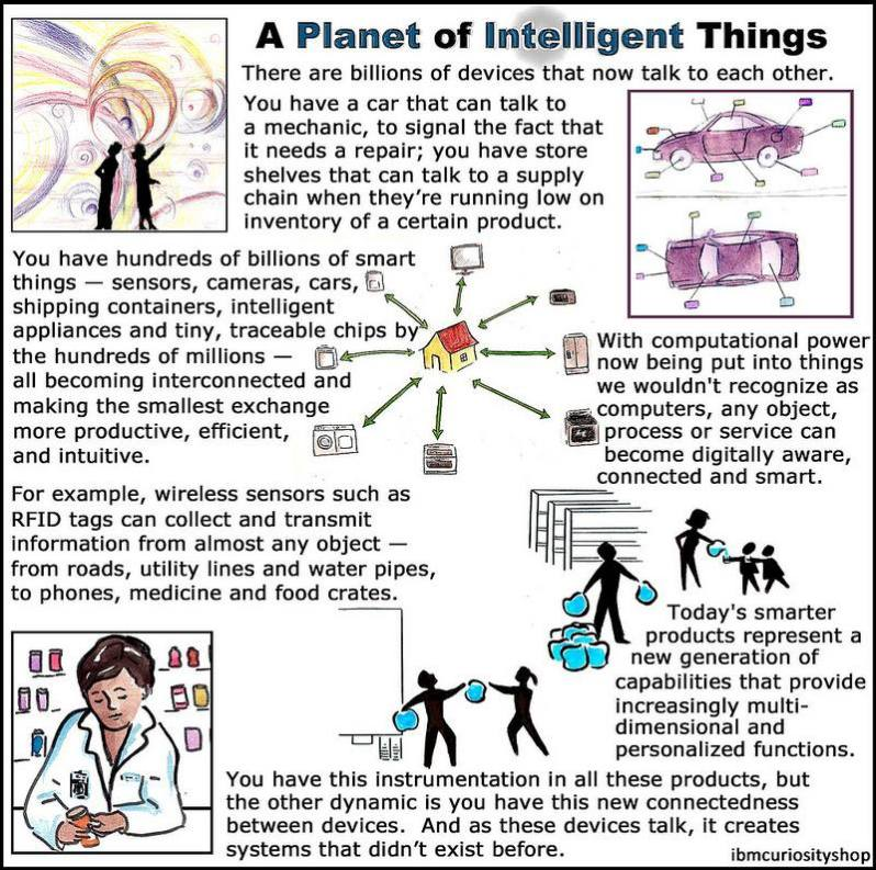 A Planet of Intelligent Things