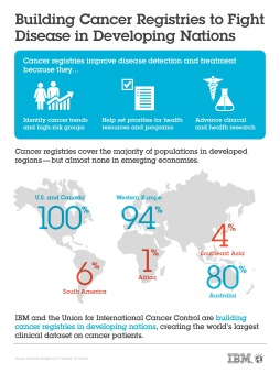 SP-Registries-Infographic