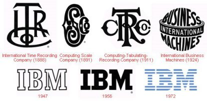 brand-evolution-ibm