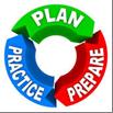 Plan Prepare Practice