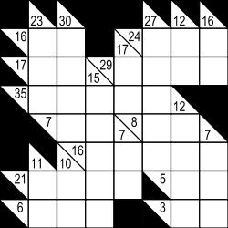 Example of an easy Kakuro puzzle